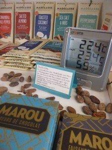 warmte en chocolade thermometer
