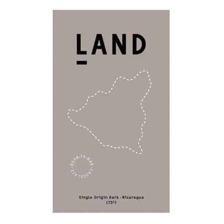 Land Nicaragua 71% Nueva Guinea