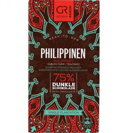 Georgia Ramon – Philippines 75%